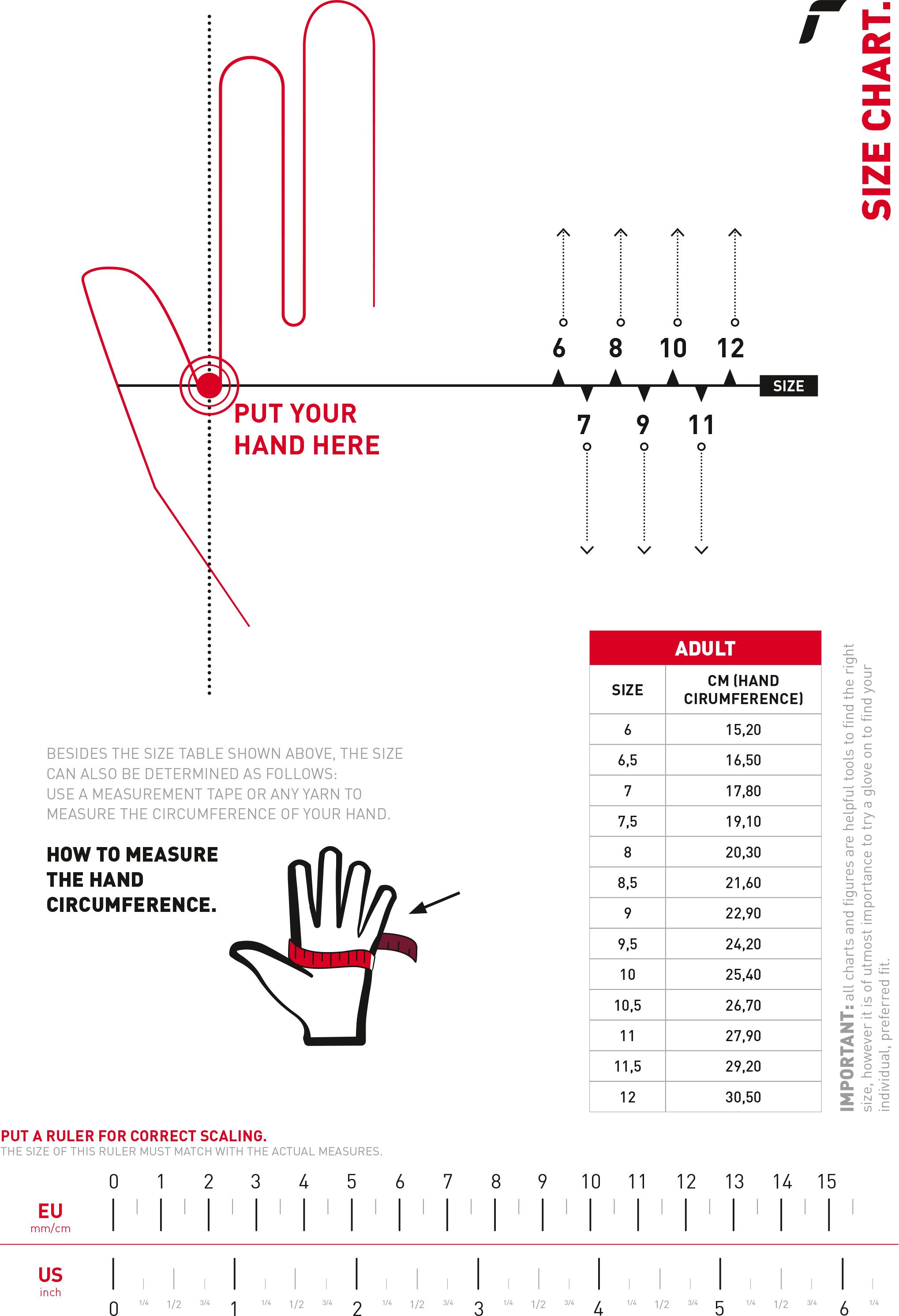 Reusch velikosti rokavic